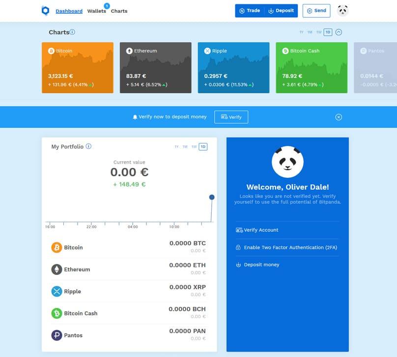 Bitpanda-Dienste